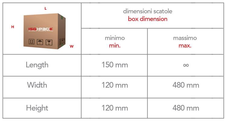 dimensioni scatole per macchina reggiatrice