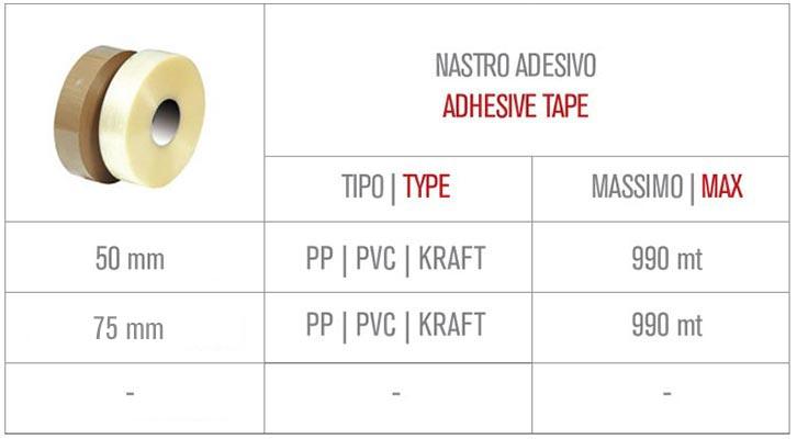 Misure nastro adesivo utilizzato dalla formacartoni automatica