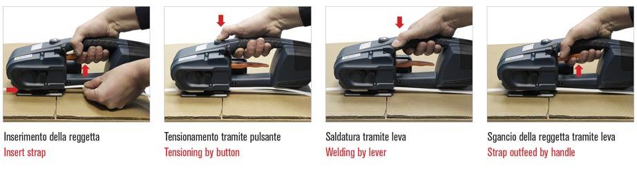 come utilizzare il tendireggia manuale a batteria