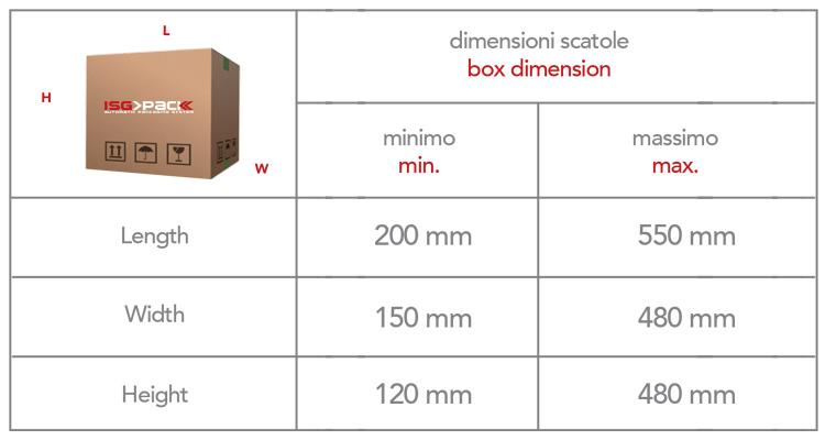 formati scatola nastratrice automatica Auto Tape 50 CF