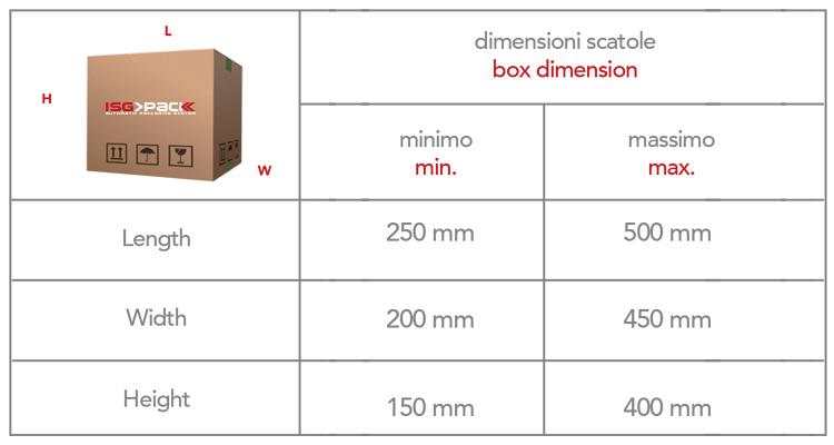 Formato scatole della nastratrice