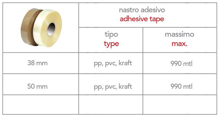Formati nastri adesivi per macchine nastratrici Isg Pack