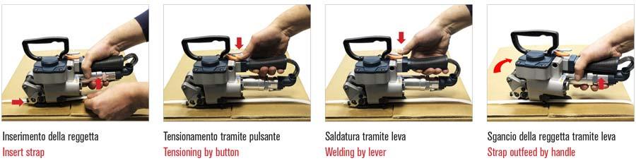 Come utilizzare un tendireggia pneumatico