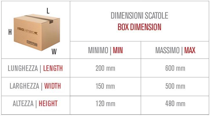 Misure scatola utilizzate dalla nastratrice automatica