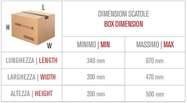 Dimensioni scatole utilizzate dalla nastratrice