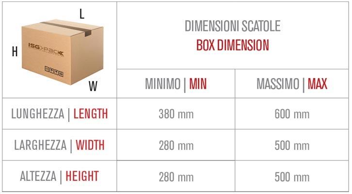 Misure scatola utilizzate dalla formacartoni automatica
